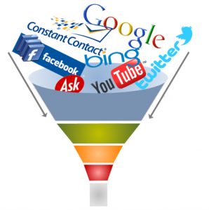 Marketing funnel traffic sources